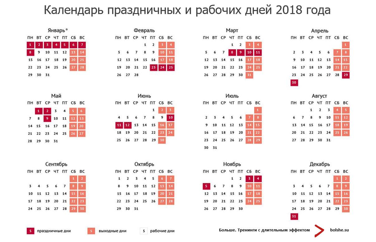 Производственный календарь 2018 года, табель календарь на 2018 год, календарь рабочих и выходных дней на 2018 год
