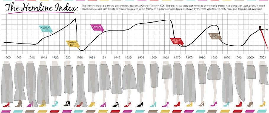 экономика, кризис, бельё, торт, пандемия, рецессия, помада, диета, платье, юбка, sdubovik