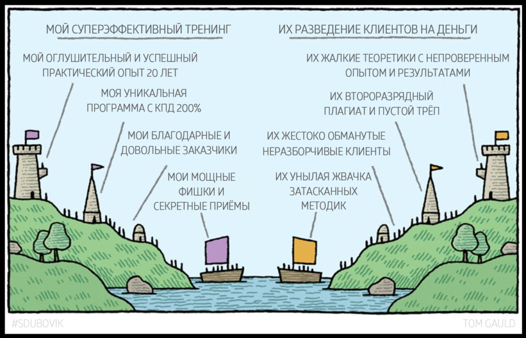 МОЙ СУПЕРЭФФЕКТИВНЫЙ ТРЕНИНГ - ИХ РАЗВЕДЕНИЕ КЛИЕНТОВ НА ДЕНЬГИ