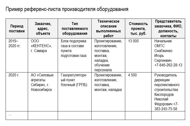 референс лист производителя оборудования
